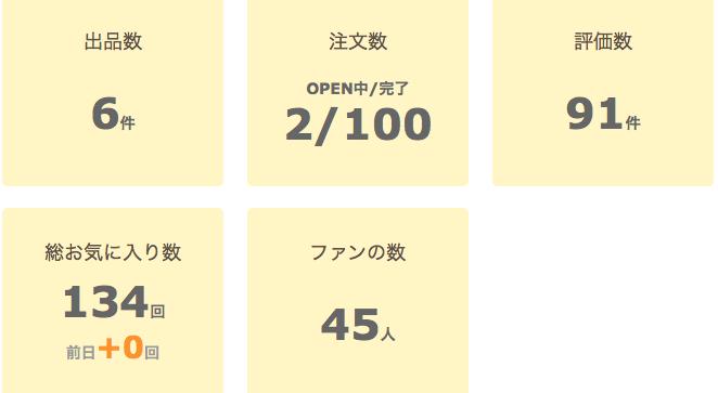 スクリーンショット 2015-12-17 0.34.17